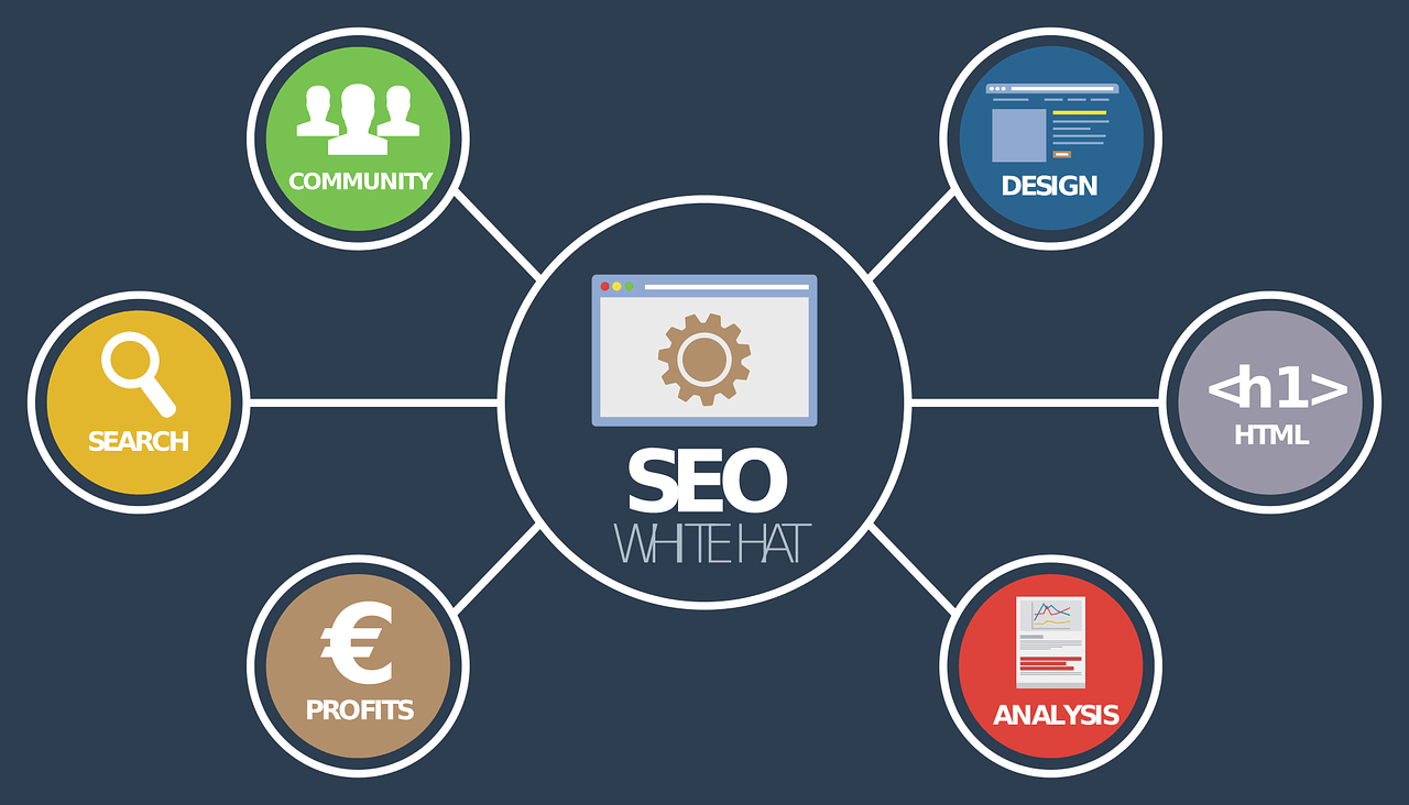 SEO Assessment: come analizzare la SEO